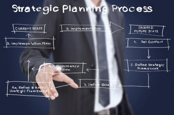 10 этапов создания эффективного стратегического плана