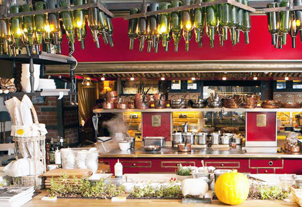 Что нужно знать чтобы управлять своим рестораном